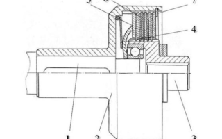 Сцепление мотоблока – устройство, принцип работы и изготовление своими руками