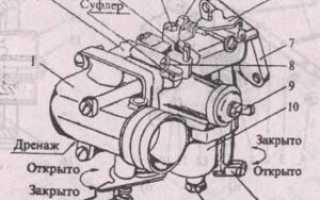 Регулировка карбюратора мотоблока «Каскад» — своими руками