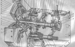 Муфта сцепления МТЗ-80: устройство, регулировка, обслуживание