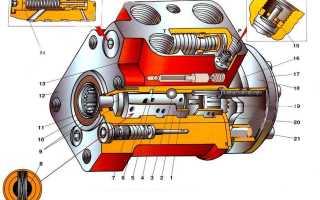 Насос дозатор МТЗ-80: установка, неисправности, устройство — MTZ-80.RU
