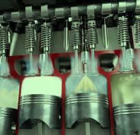 Как правильно выставить и отрегулировать зажигание на МТЗ-82 — MTZ-80.RU