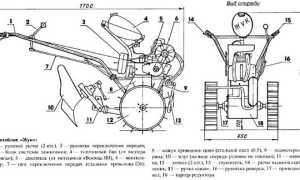 Мотоцикл с двигателем от мотоблока — как сделать своими руками