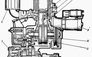 Пусковой двигатель ПД-10 трактора МТЗ-80: устройство, схема, ремонт