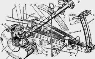 Тормозная система МТЗ-82: устройство, регулировака, неисправности — MTZ-80.RU