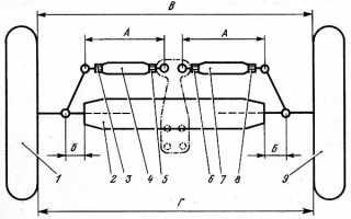 Схождение колес МТЗ-82 — MTZ-80.RU