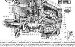 Топливная система МТЗ-80: Устройство, схема, неисправности