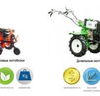 Мотоблок Зирка — преимущества дизельный и бензиновых моделей