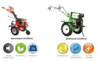 Какой мотоблок лучше бензиновый или дизельный?
