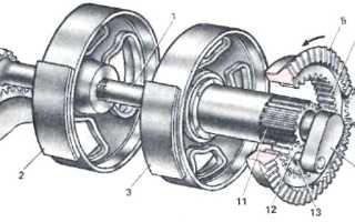 Устройство трактора ДТ-75 – описание конструкции агрегата