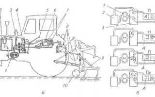 Гидравлическая система МТЗ-1523 и 1221: устройство, гидропривод — MTZ-80.RU