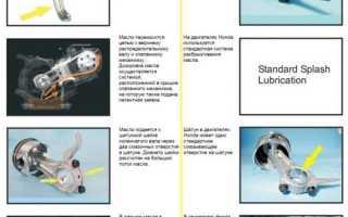 Двигатель Robin Subaru EX13 (EX-13) для мотоблоков: инструкции, видео, фото